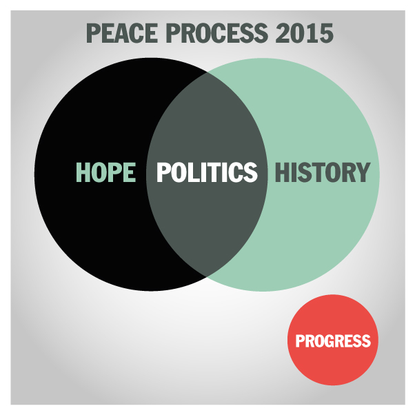 Party politics has drained optimism from the peace process