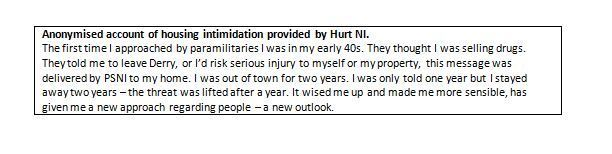 Anonymised account of housing intimidation provided by Hurt NI.